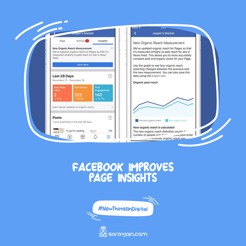 Facebook Improves Page Insights