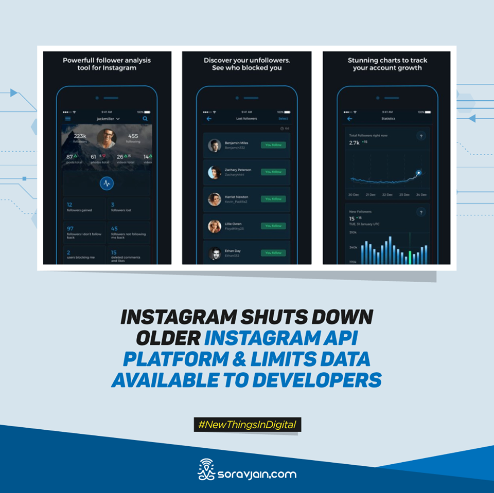 Instagram Shuts Down Older Instagram API Platform & Limits Data Available to Developers