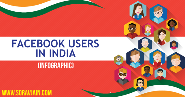 Facebook Stats in India