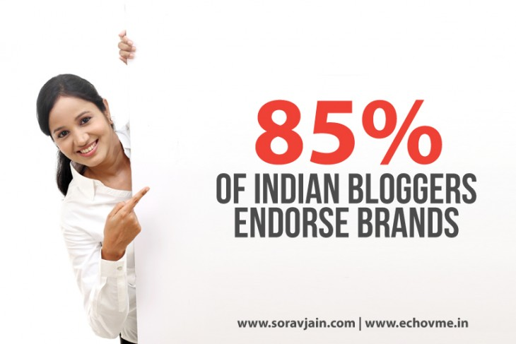 digital marketing bloggers in india