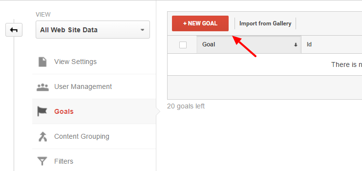 Google analytics-NewGoal-5