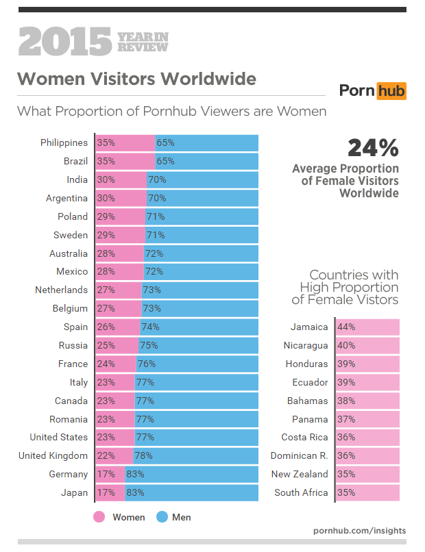Indian Women Dominate