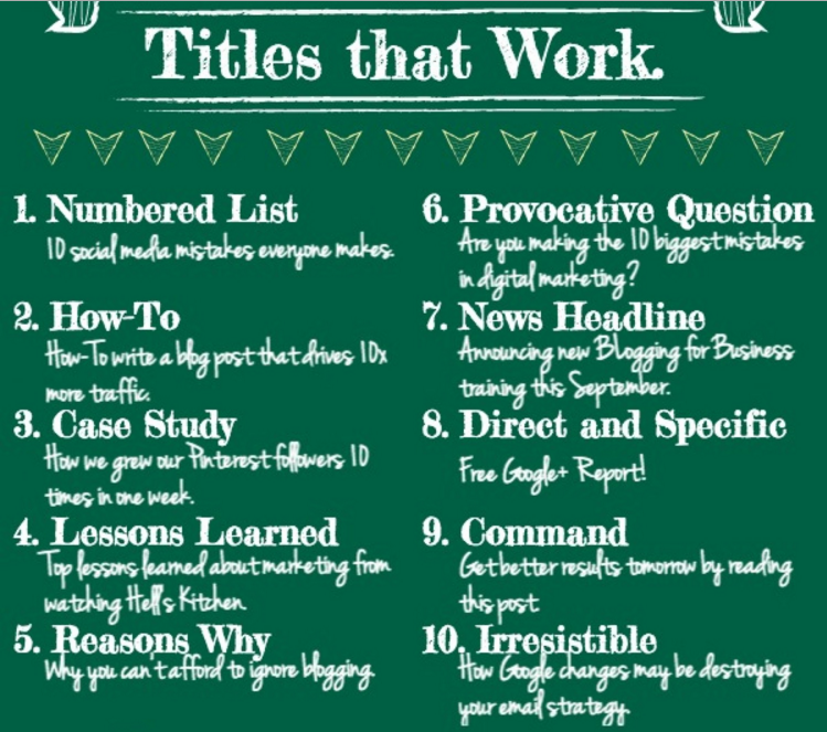 blog titles that drive massive traffic