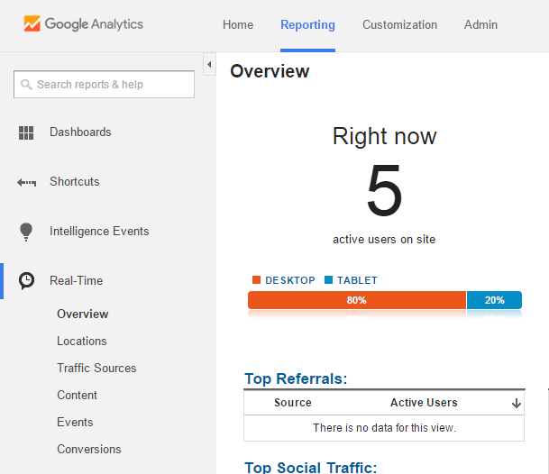 16-Google Analytics_RightNow