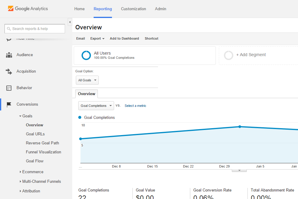 Google Analytics_Conversion