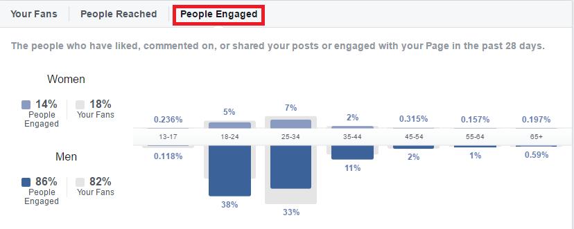 facebook-insights-5