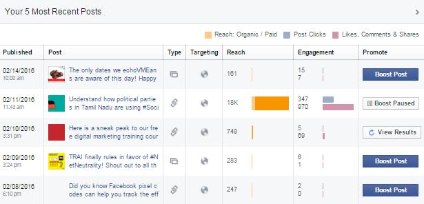 facebook-insights-6