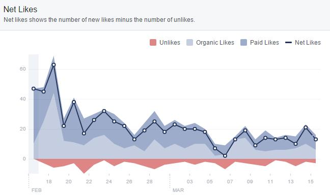 facebook-insights-7