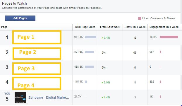 facebook-insights-9