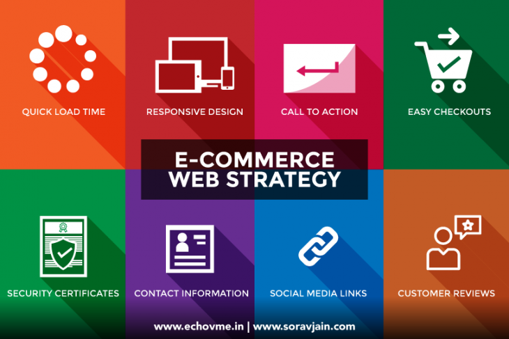 ecommerce website strategy