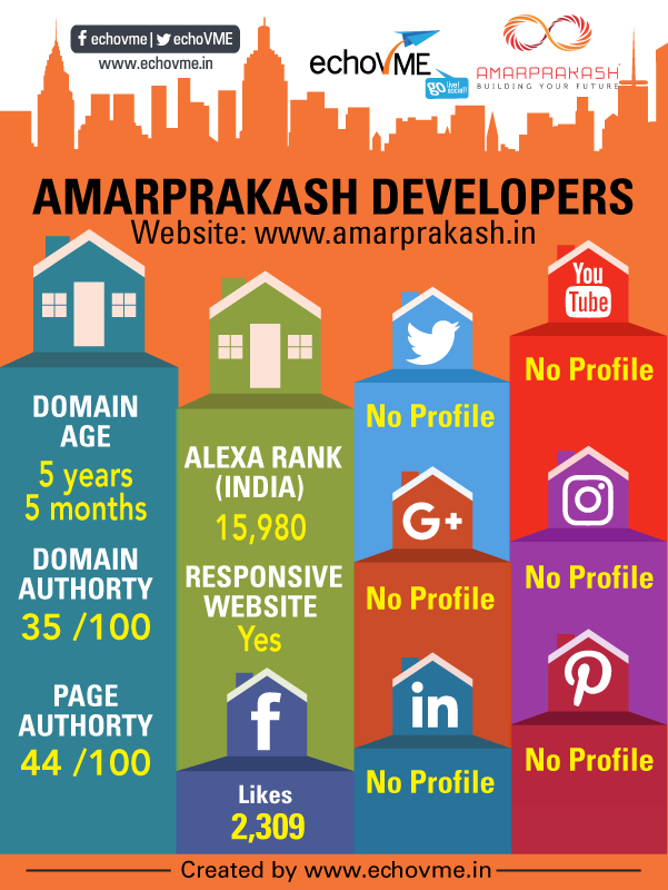 digital-marketing-status-amarprakash