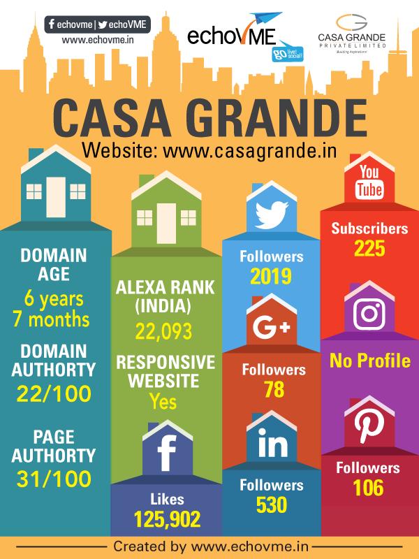 digital-marketing-status-casagrande