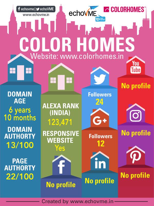 digital-marketing-status-colorhomes