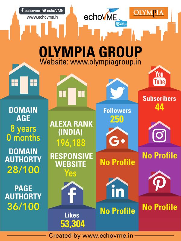 digital-marketing-status-olympia-group