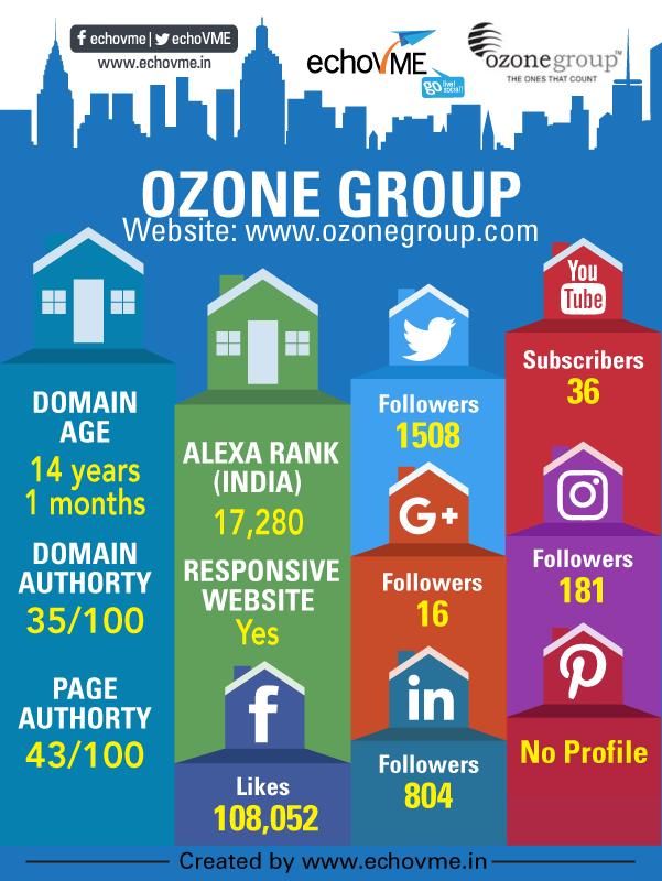 digital-marketing-status-ozone-group