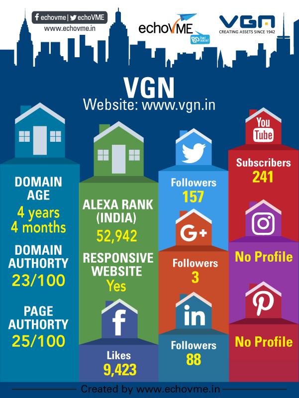 digital-marketing-status-vgn