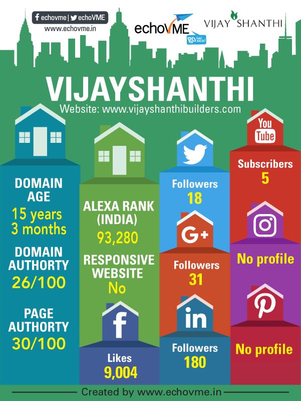 digital-marketing-status-vijayasanthi