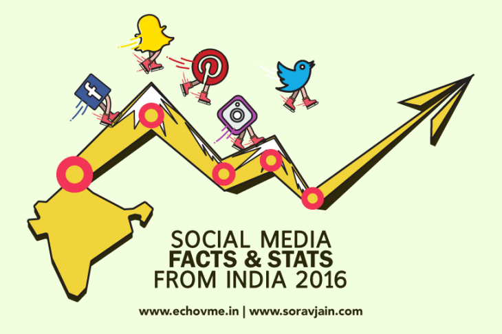 101 Latest Social Media Facts and Stats from India – 2016