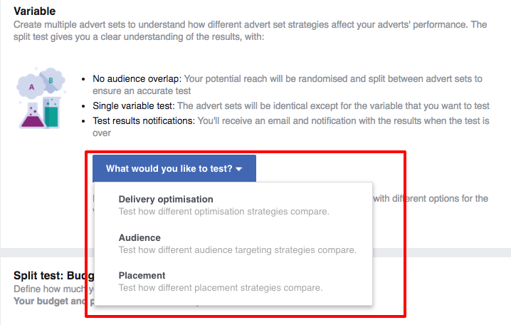 Facebook Ads Split Test