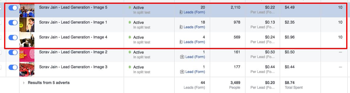 Digital Marketing Course A/ B Split Test