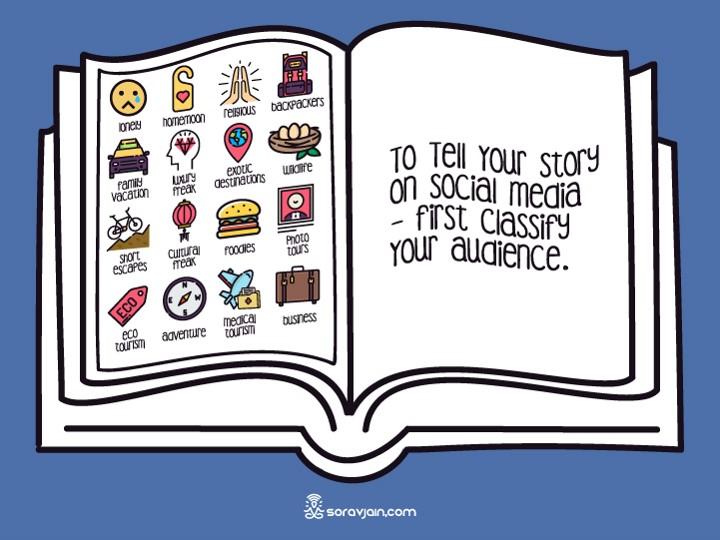 Tourism Marketing on Social Media