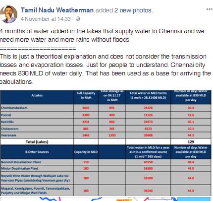 Tamil Nadu social media marketing
