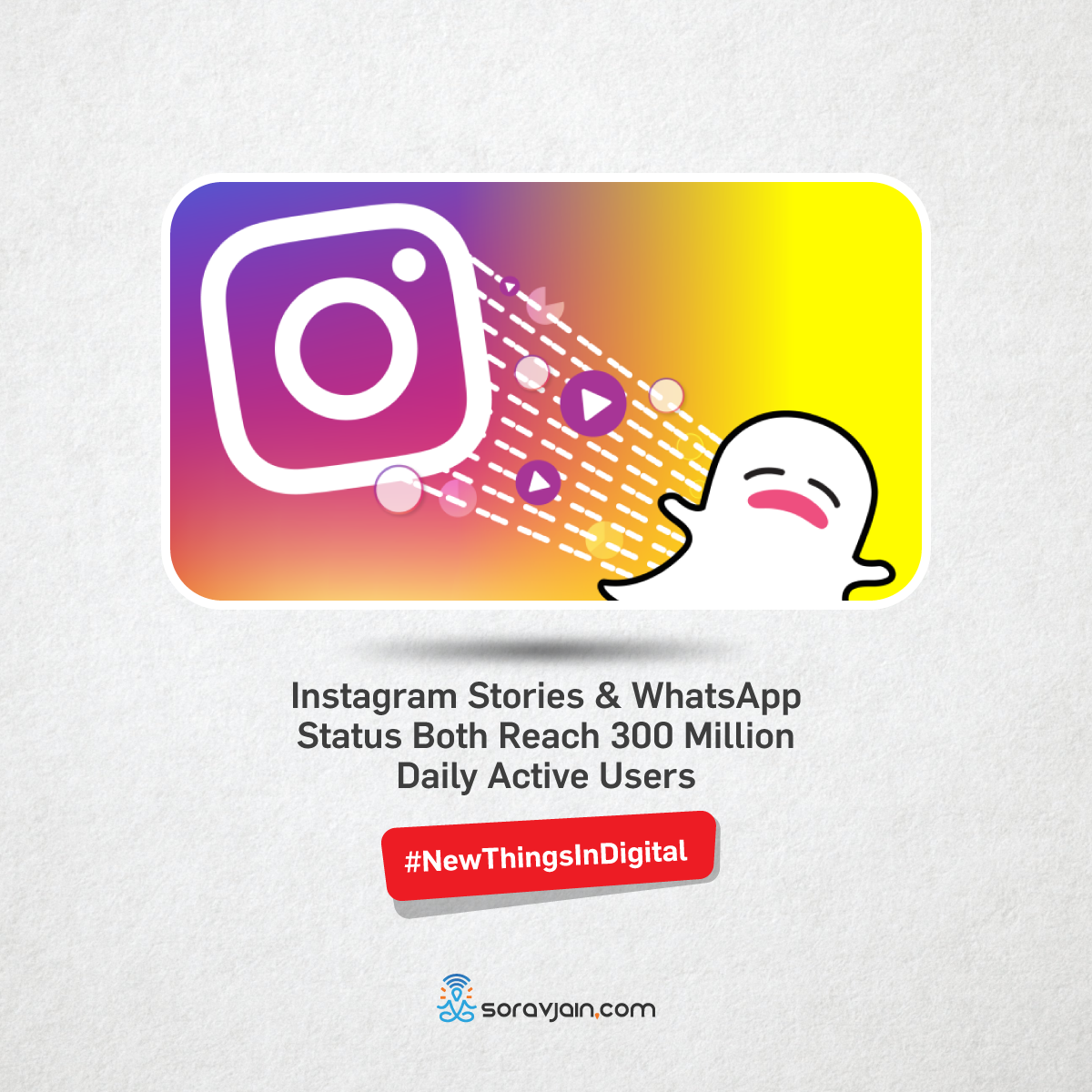 Instagram Stories & WhatsApp Status Both Reach 300 Million Daily Active Users