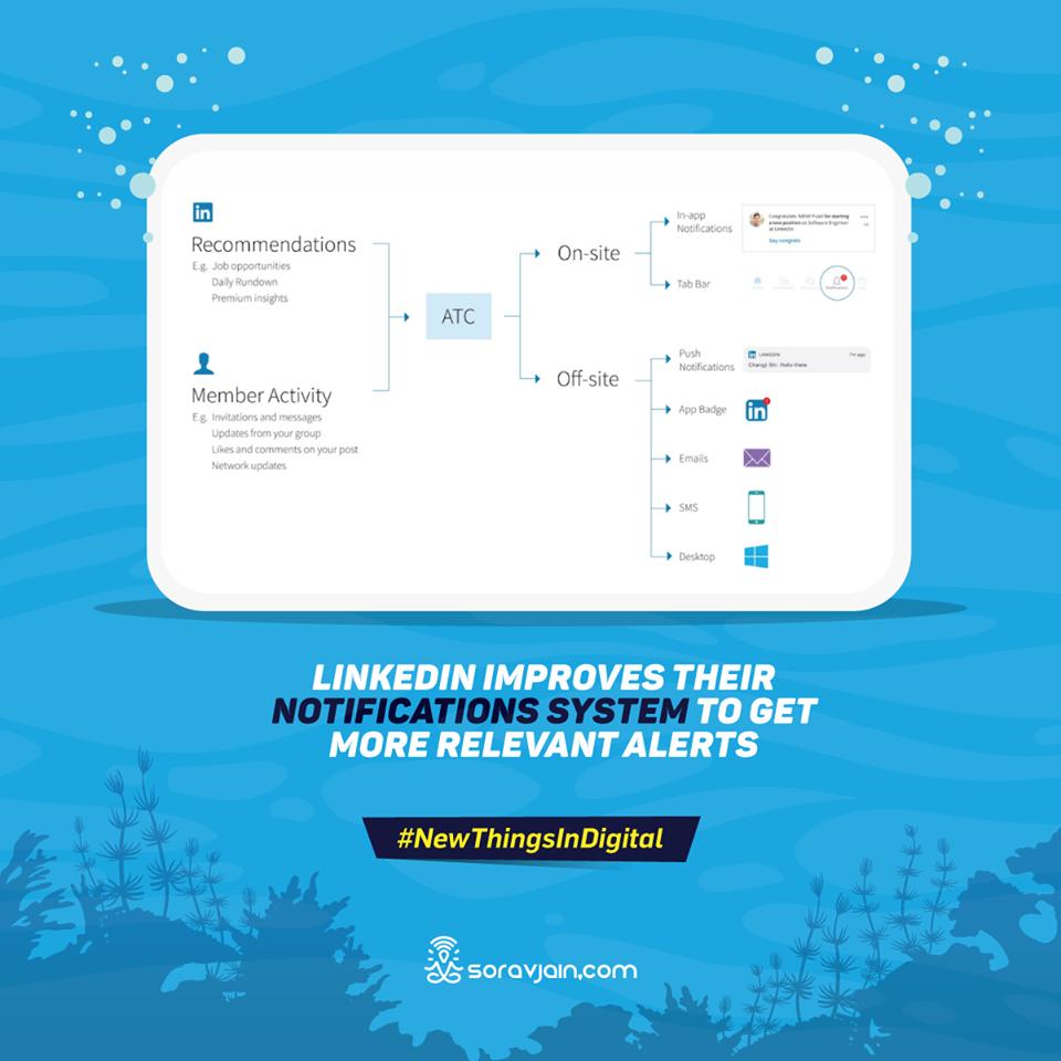 LinkedIn Improves their Notifications System - Social Media