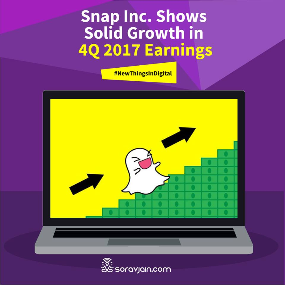 Snap Inc. Shows Solid Growth in 4Q 2017 Earnings