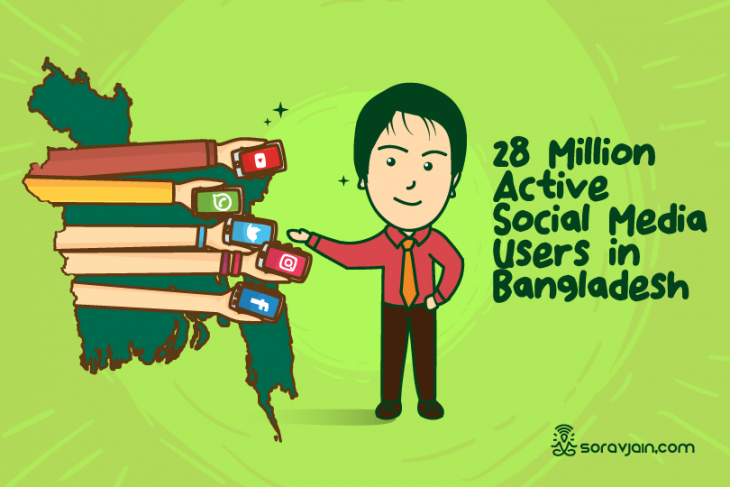 Social Media Marketing Bangladesh