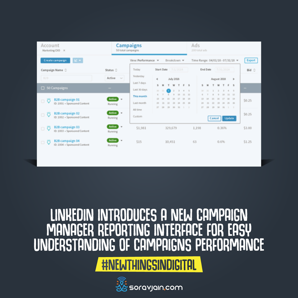 Campaign Manager Reporting Interface From Linkedin