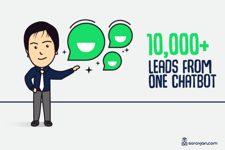 An Interview with Shyjal Raazi On Best Lead Generation Chatbot Tool