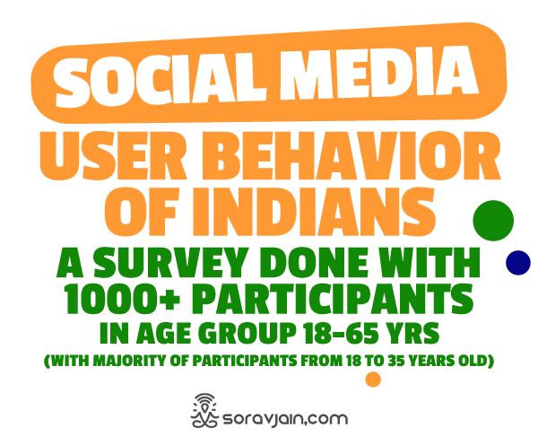 Social Media User Behavior
