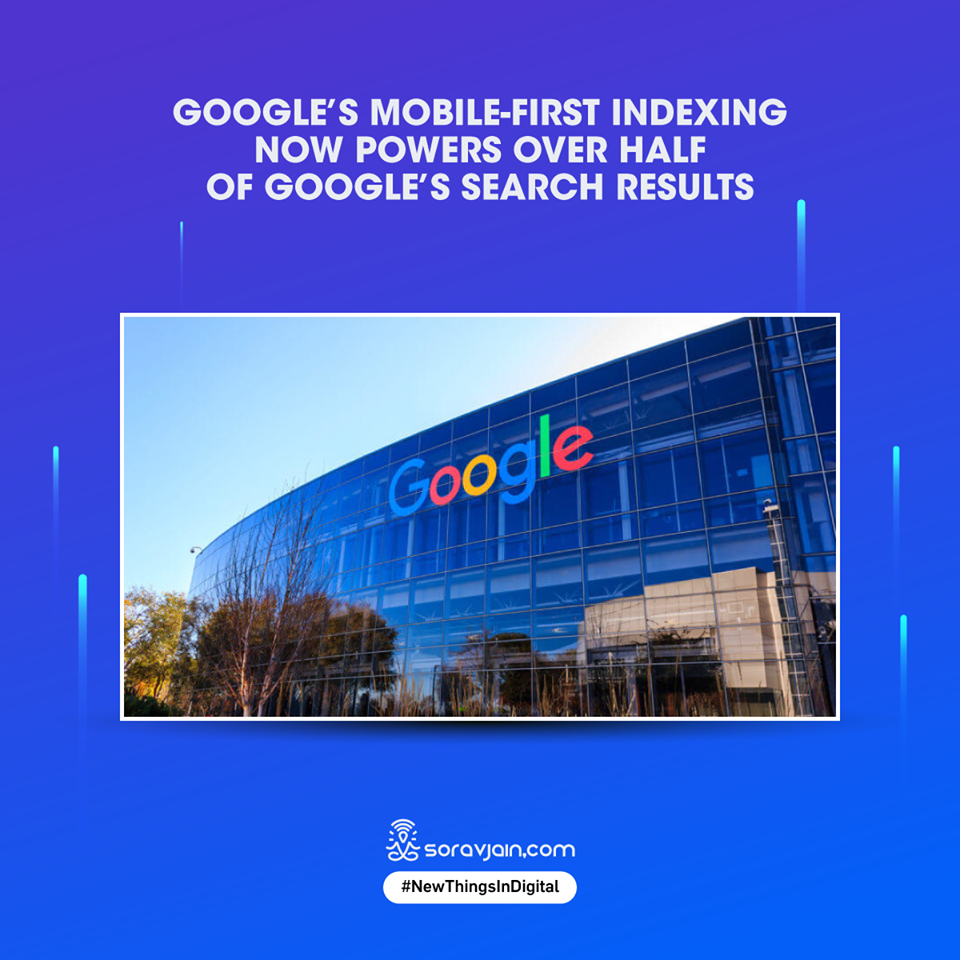 Google's Mobile-first Indexing Now Powers Over Half of Google's Search Results