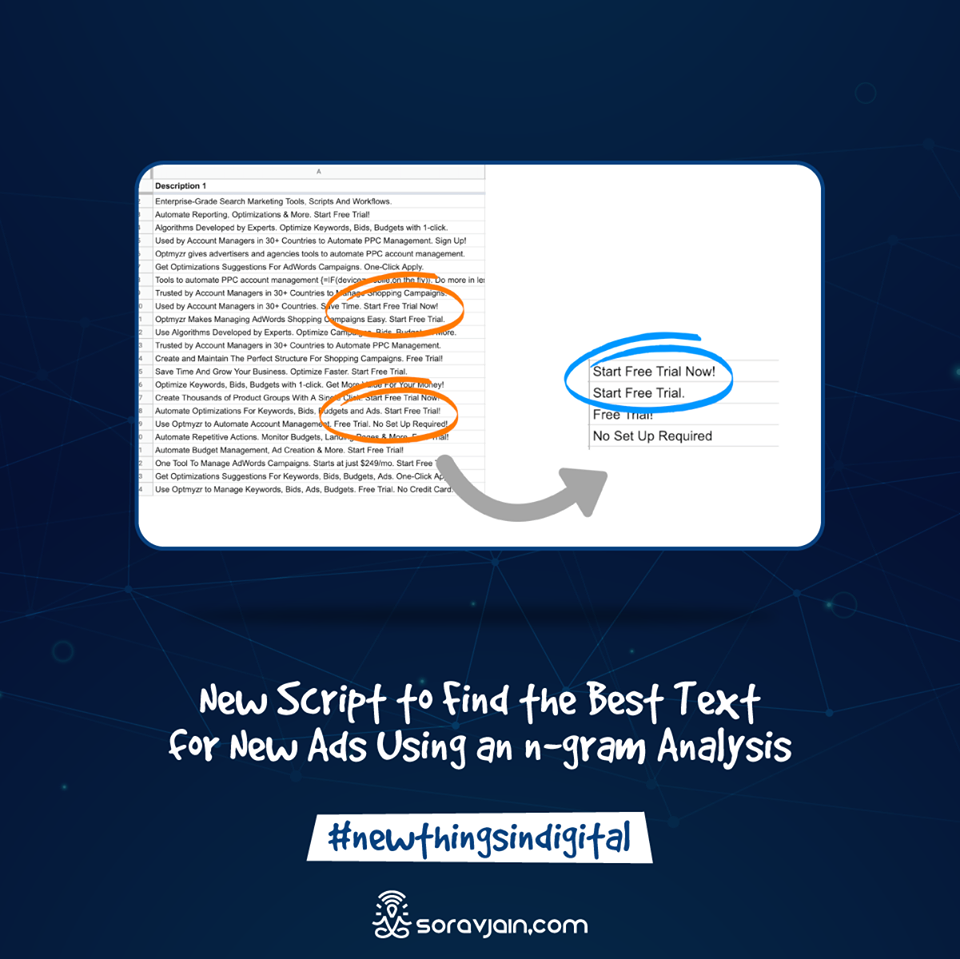New script to find the best text for new ads using an n-gram analysis