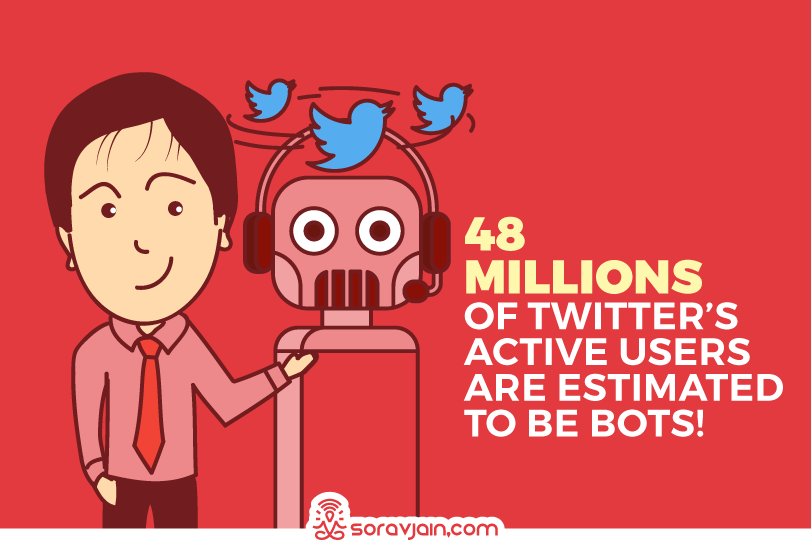 Twitter Stats and Facts [2019 Update with Infographic]