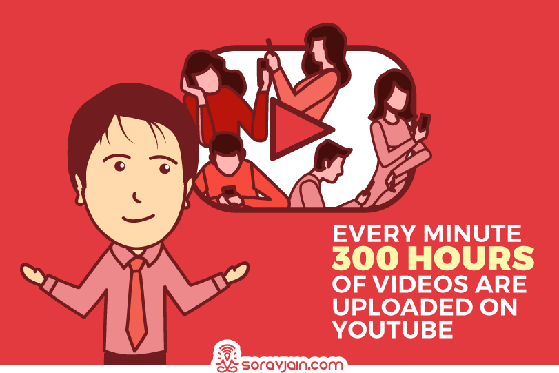 YouTube Users Stats and Facts [2019 Update with Infographic]