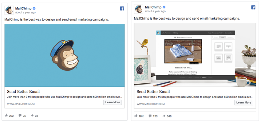 Mailchimp Facebook Split Test