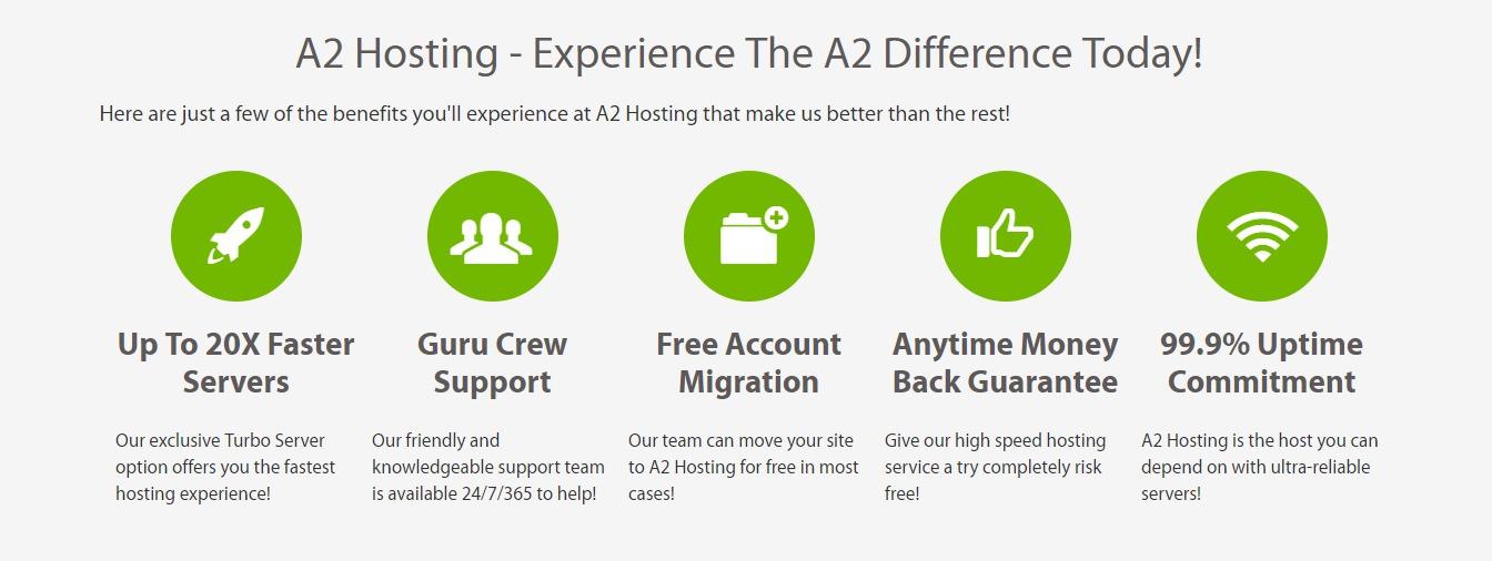 Best Web Hosting Services - A2 Hosting
