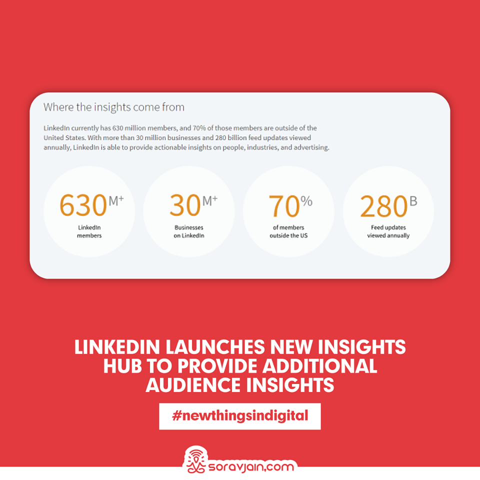 LinkedIn Launches New Insights Hub to Provide Additional Audience Insights