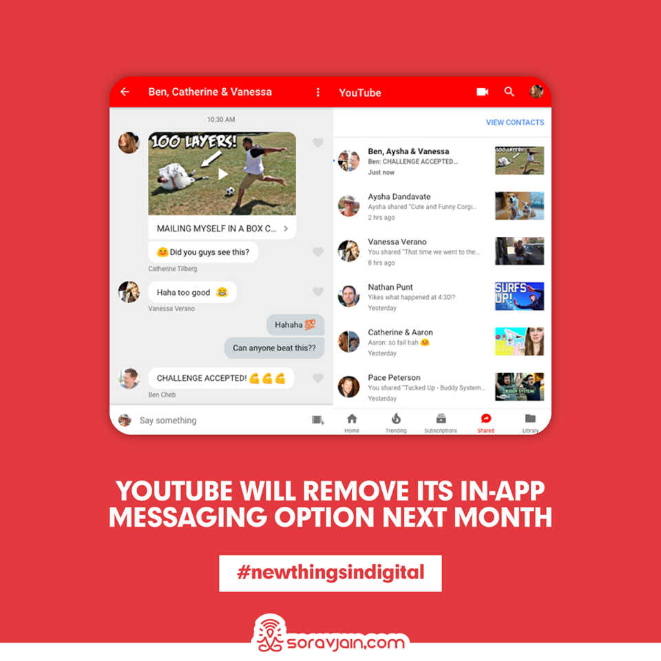 YouTube Will Remove its In-App Messaging Option Next Month