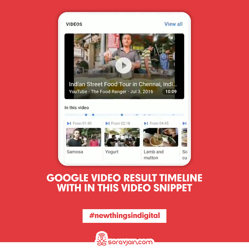 Google Video Result Timeline With In This Video Snippet