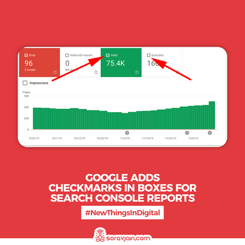 Google Adds Checkmarks In Boxes For Search Console Reports