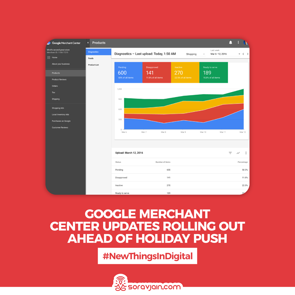 Google Merchant Center Updates Rolling Out Ahead of Holiday Push