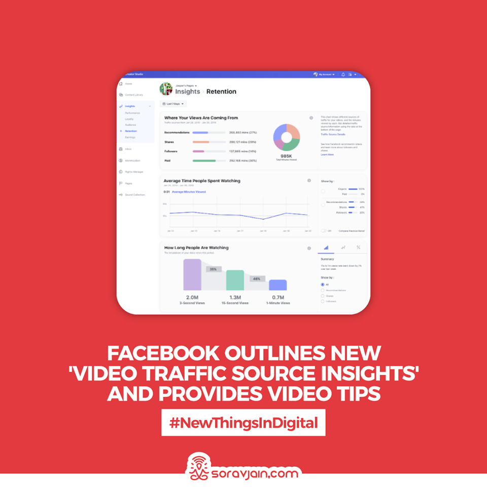 Facebook Outlines New 'Video Traffic Source Insights' and Provides Video Tips