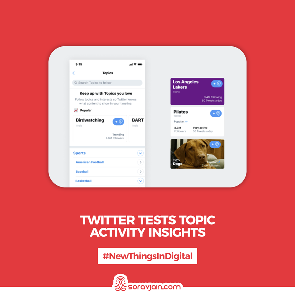 Twitter Tests Topic Activity Insights