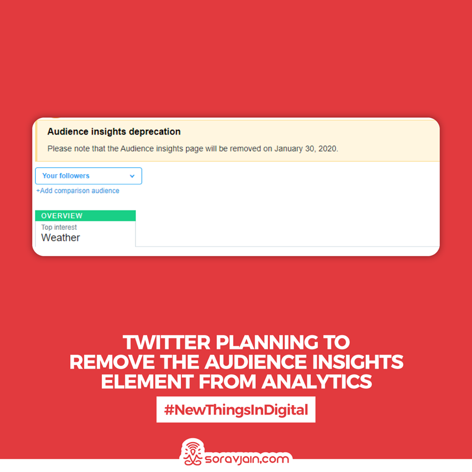 Twitter is Planning To Remove The Audience Insights Element from Analytics
