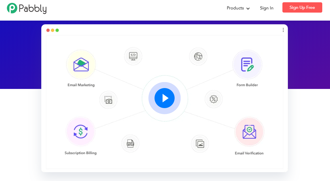 pabbly connect's workflow