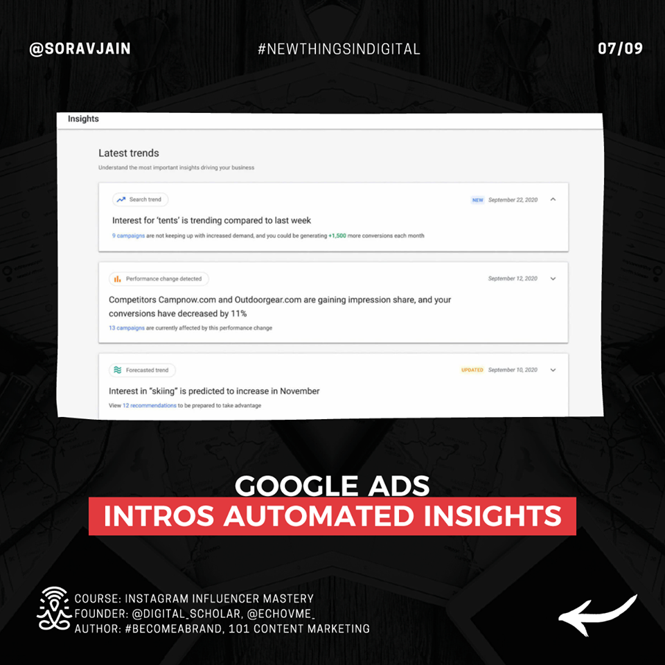 Google Ads Intros Automated Insights